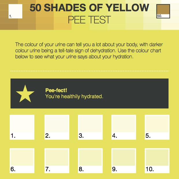 This  Shades Of Pee Chart Will Motivate You To Drink More Water  Bt
