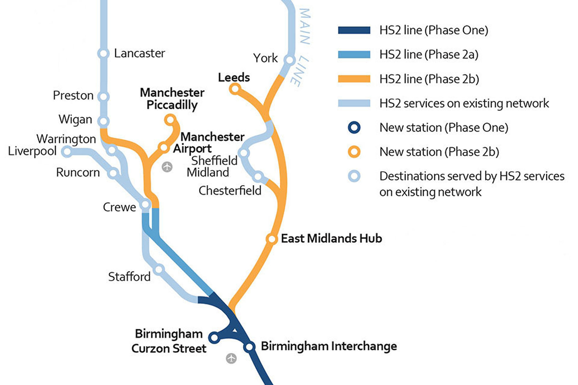The Norther half of HS2's route