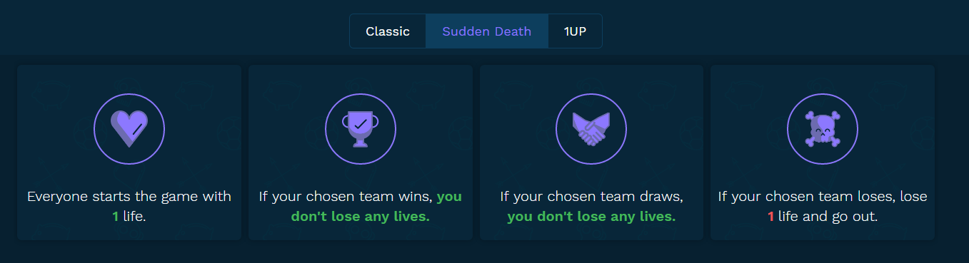 Sudden death rules