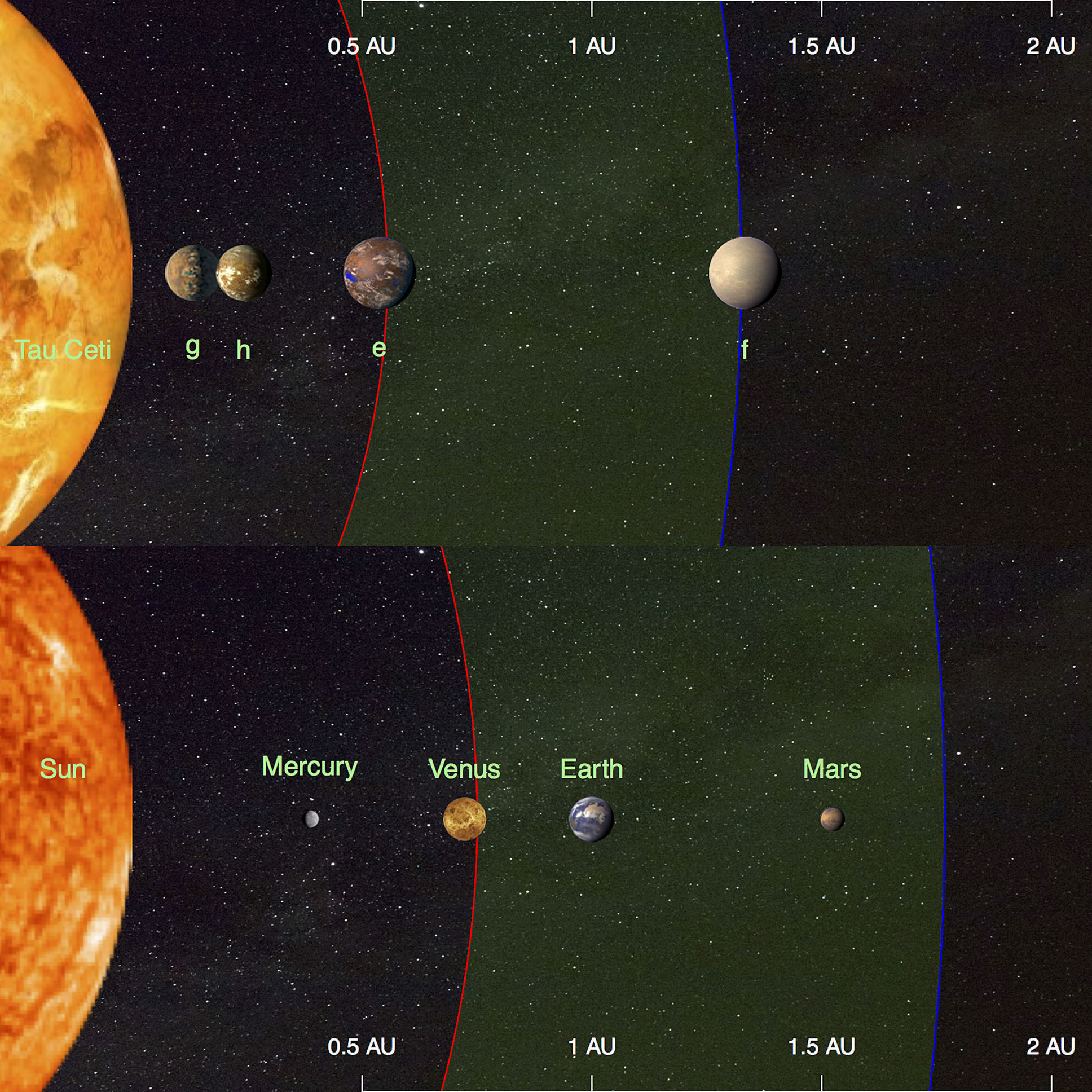 BEST QUALITY AVAILABLE Undated handout image issued by the University of Hertfordshire of an illustration of the sun and Tau Ceti's planetary systems and their habitable zones.