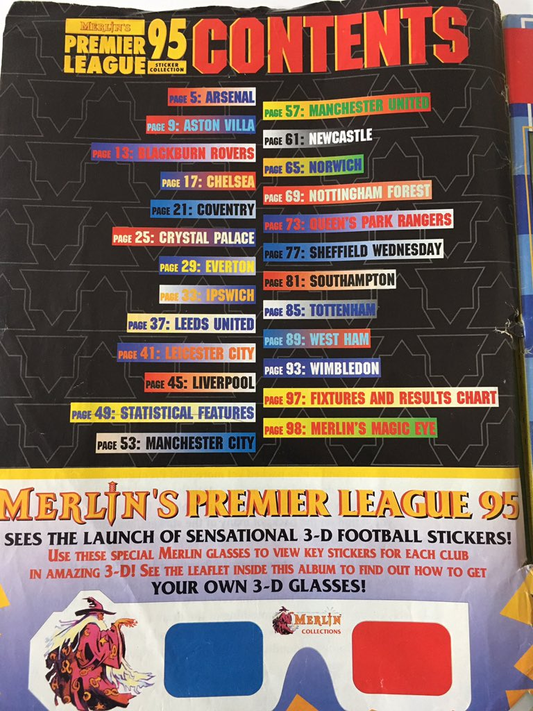 A Premier League sticker book from the 1990s