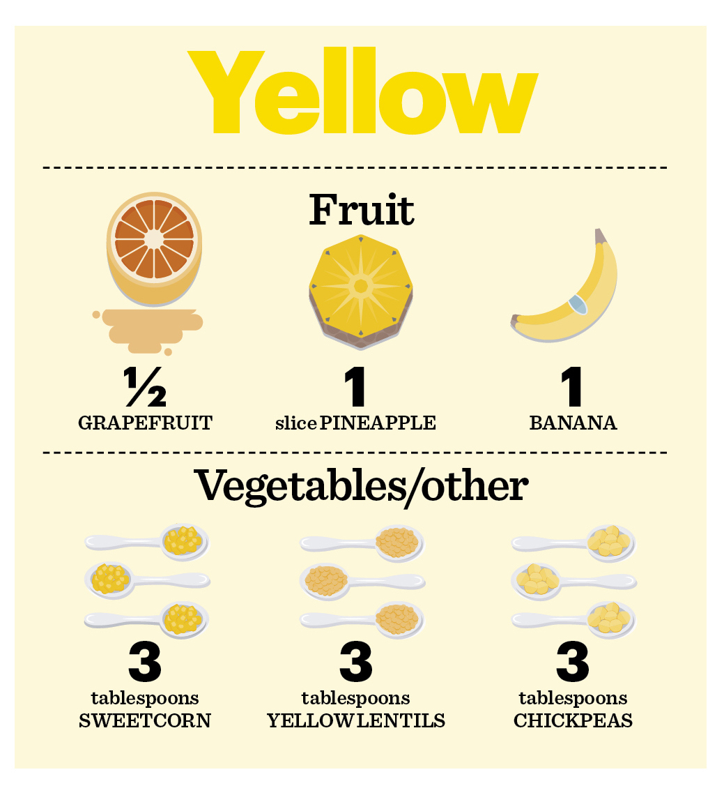 yellow fruit and vegetables