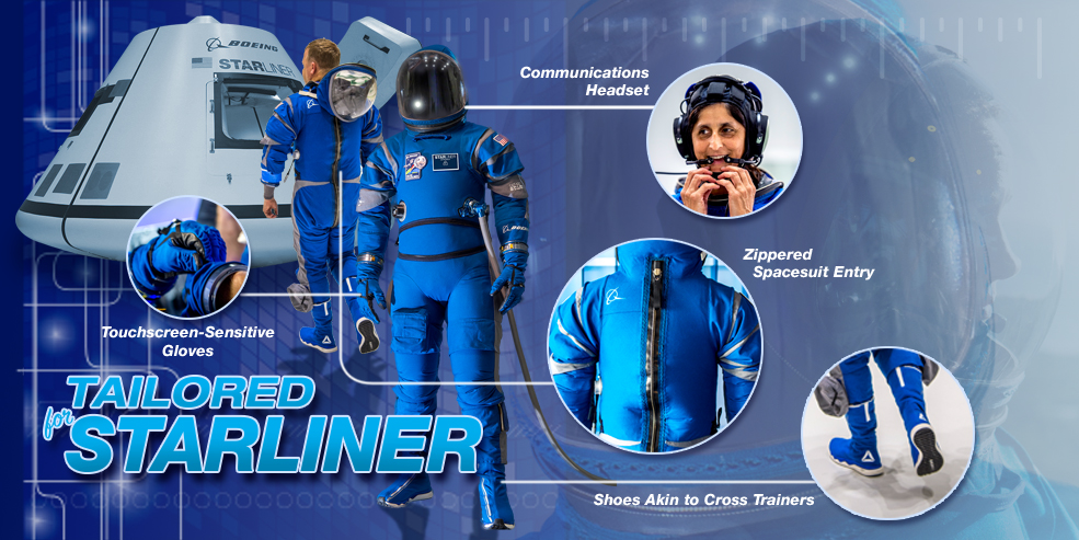 Details of the Starliner suit to be warn by astronauts on the Boeing Starliner when travelling to the ISS