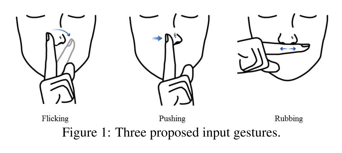 Gestures for operating Itchy Nose