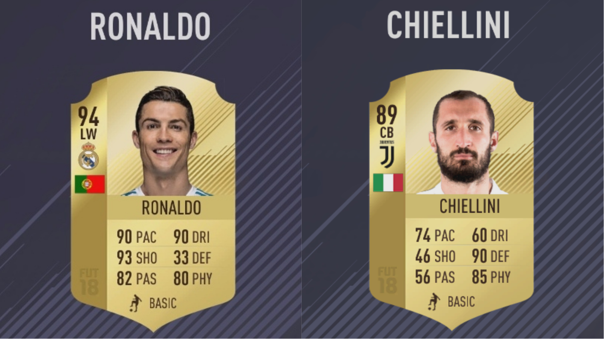 Cristiano Ronaldo and Giorgio Chiellini's Fifa 18 ratings cards