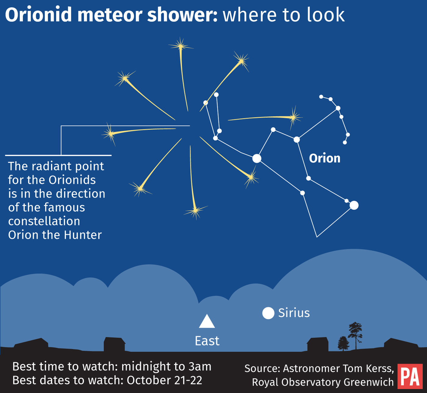 Orionid meteor shower, best times to view and where to look