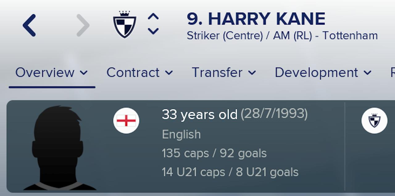 Harry Kane's scoring stats