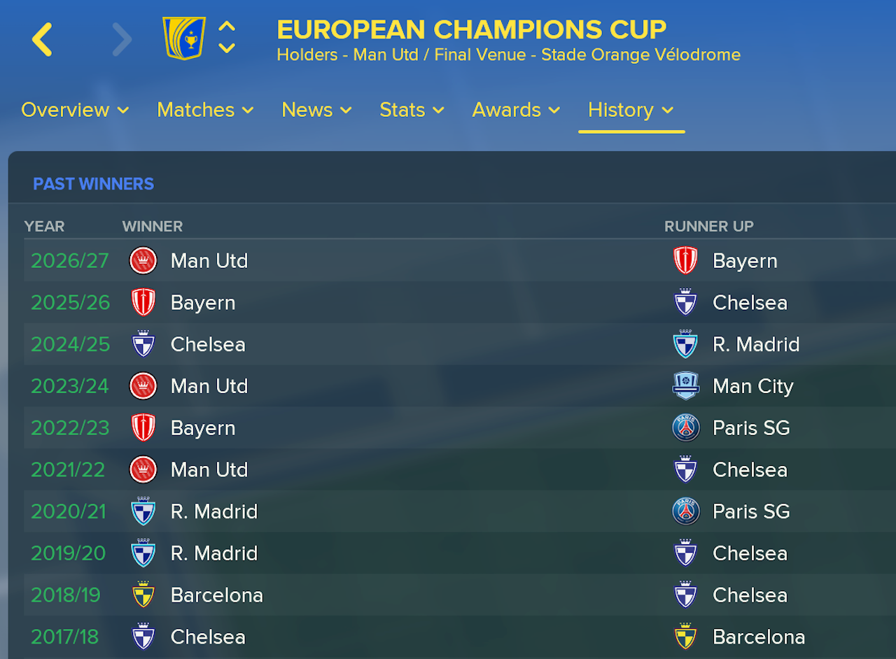 Champions Cup winners in Football Manager