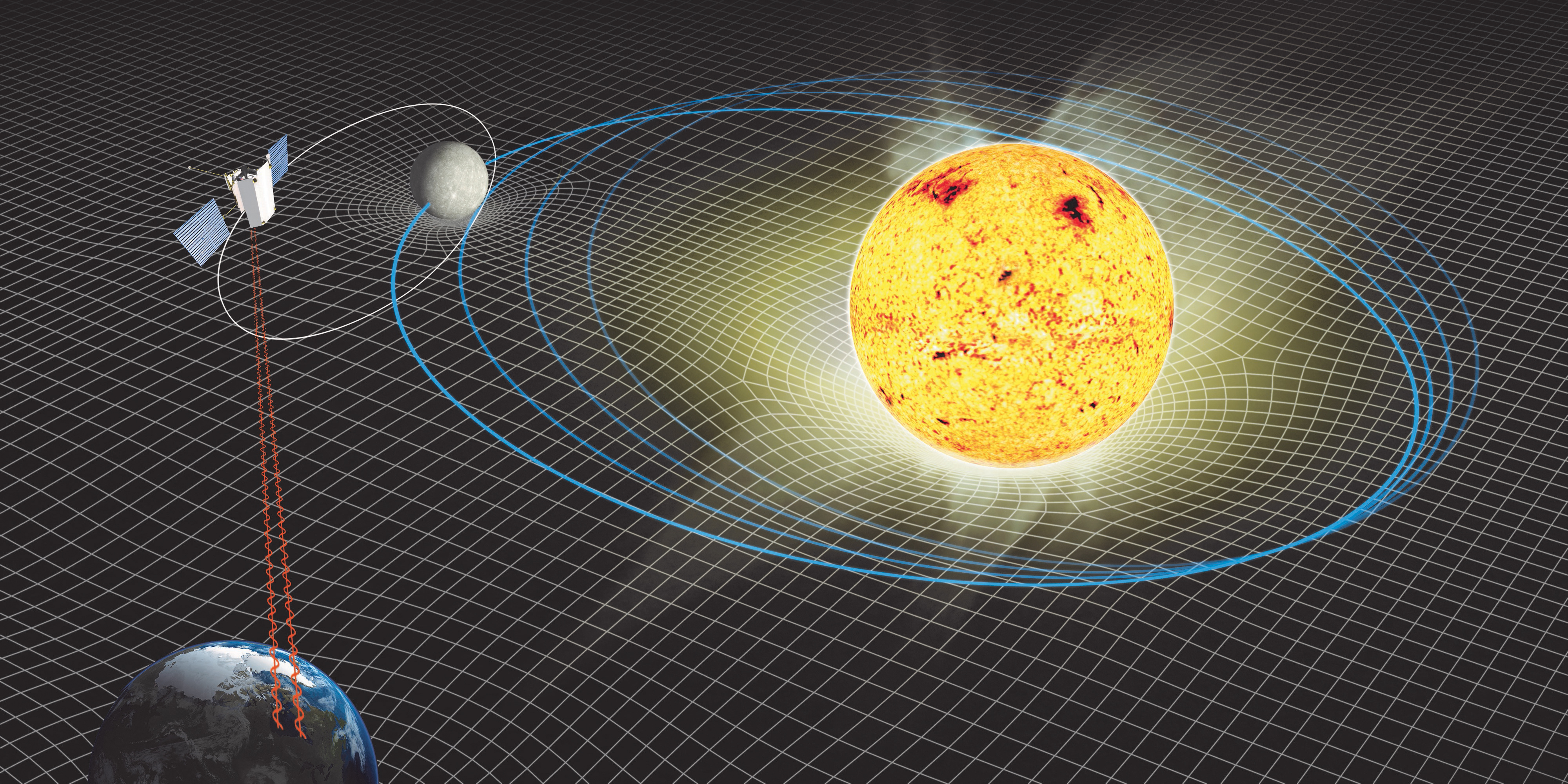 Changes in Mercury's orbit reveal an ageing Sun