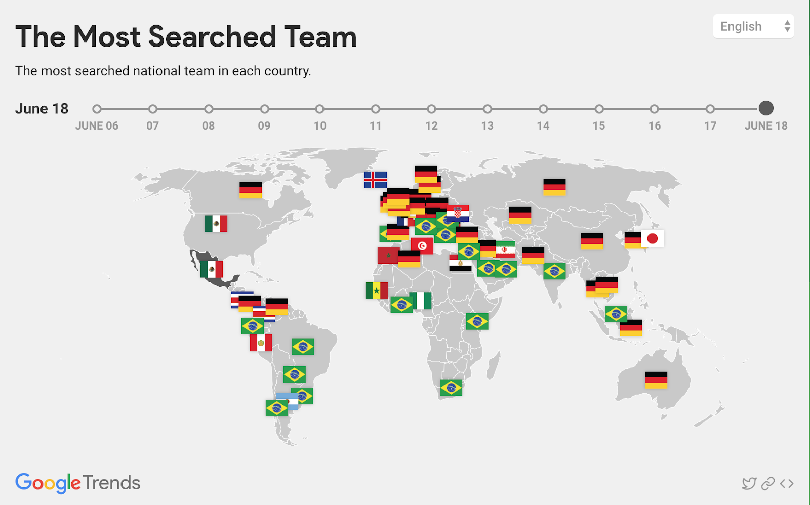 The most searched teams by country