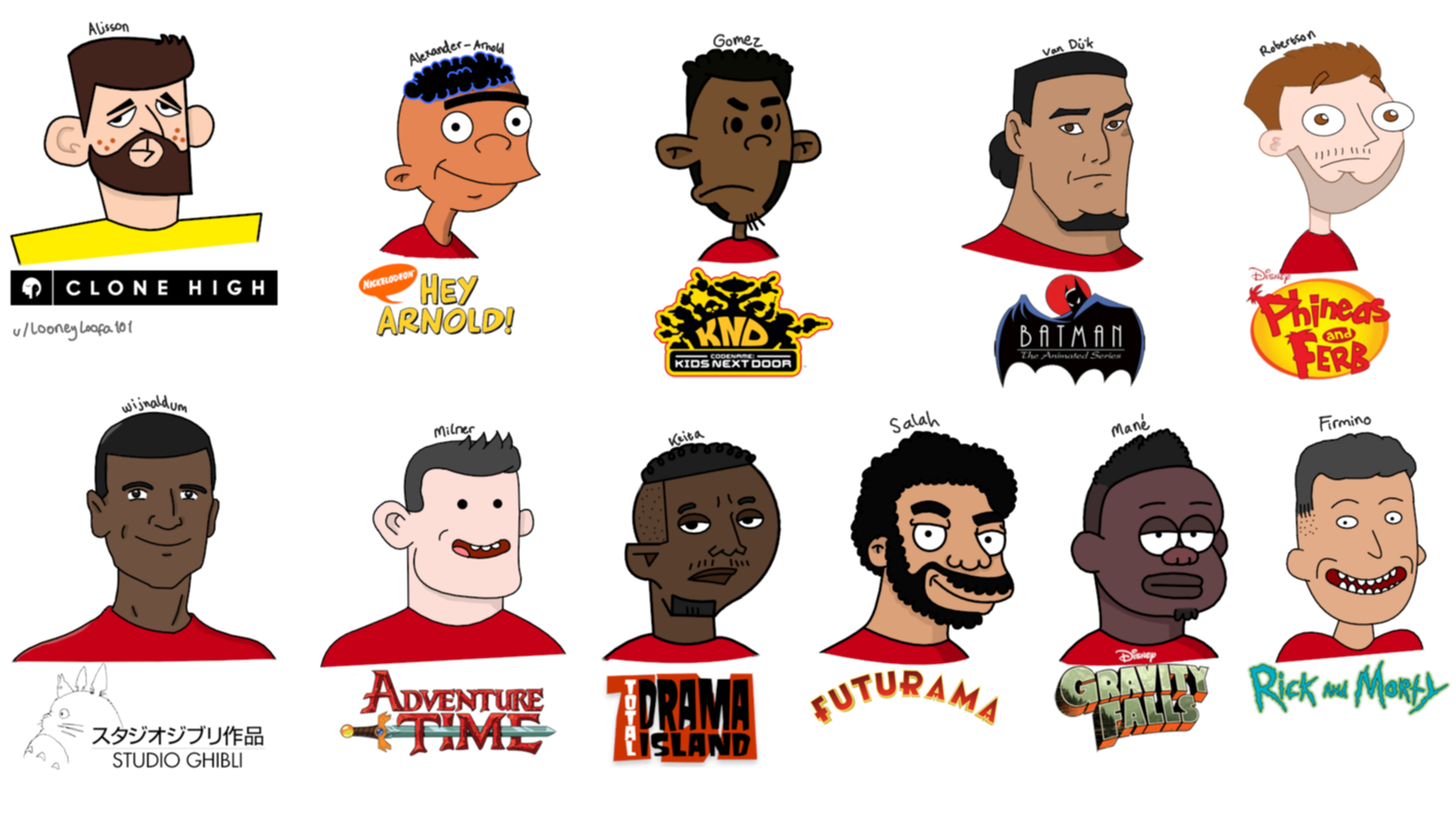 Artwork depicting Liverpool footballers as cartoons in varying styles