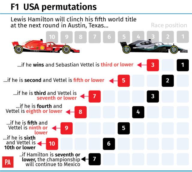 Vettel Was Aware Of Verstappen's Penalty Before Making Race-Defining Error
