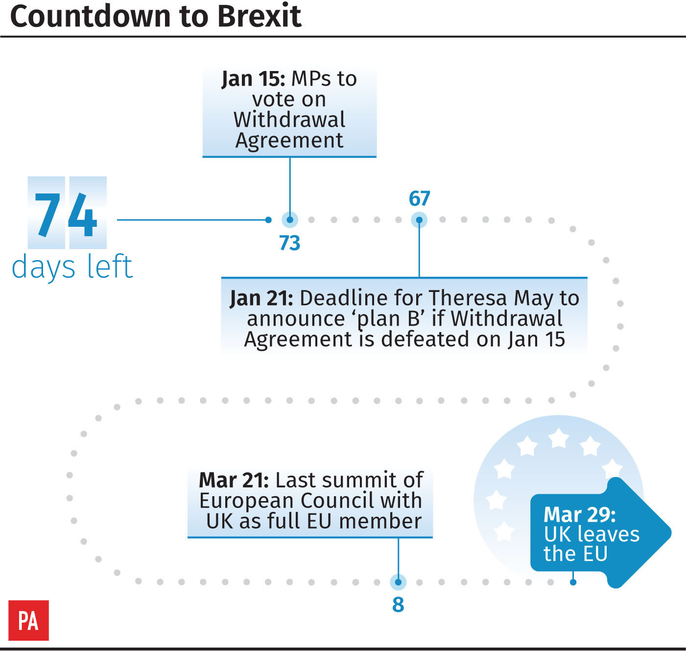 Brexit: MPs vote down Theresa May's deal