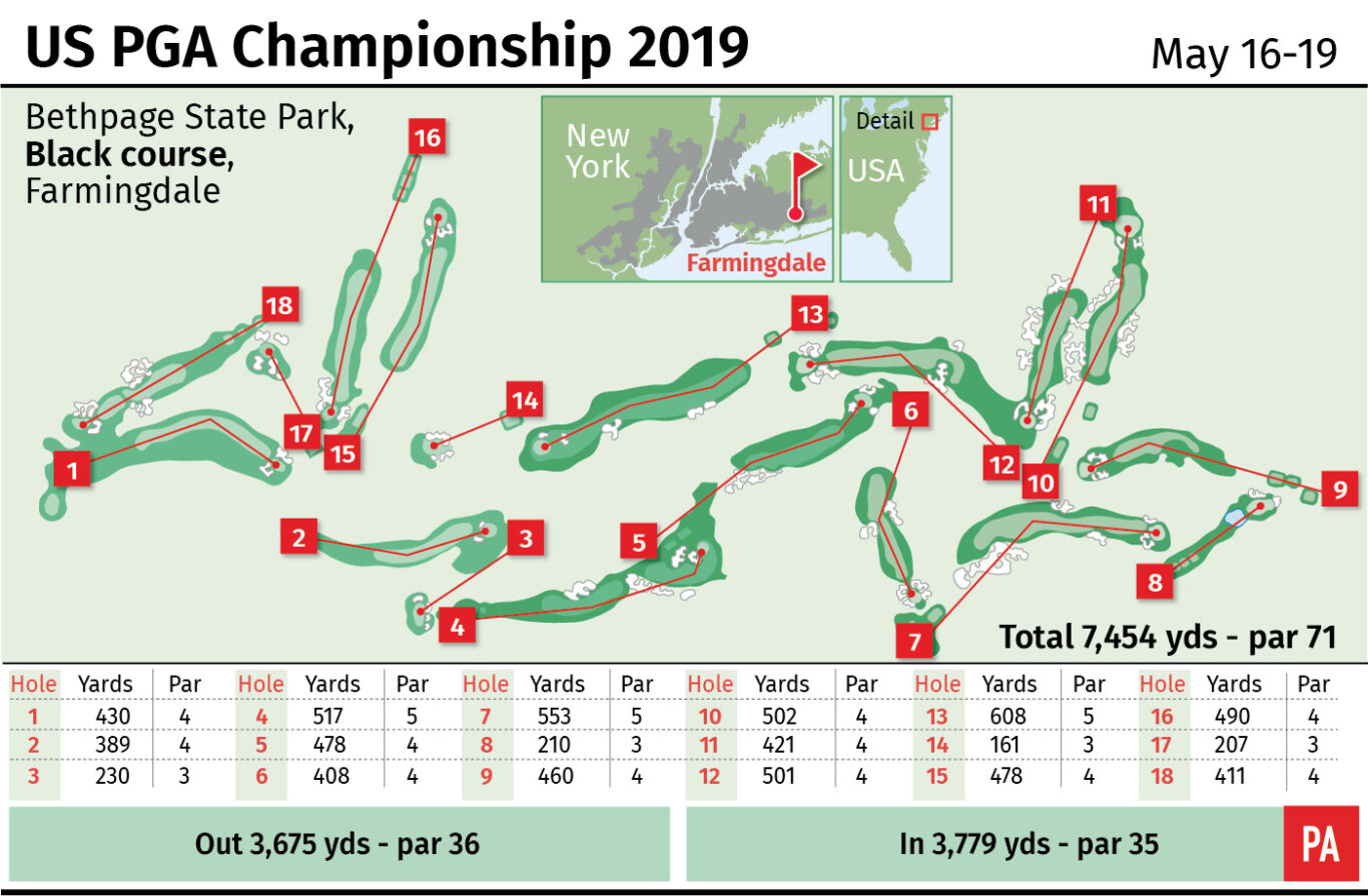 Facts and figures for the PGA Championship