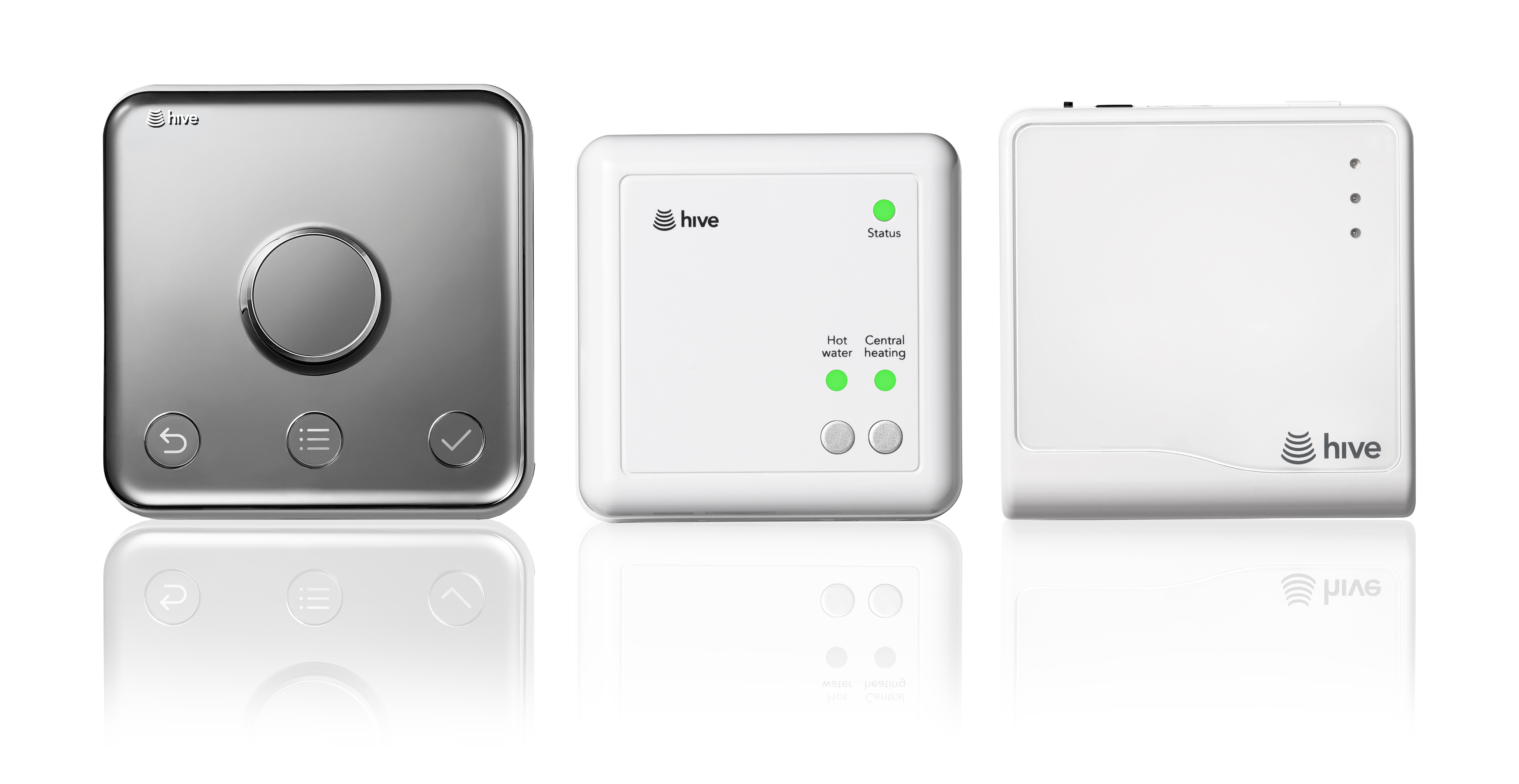 The Hive Smart Thermostat