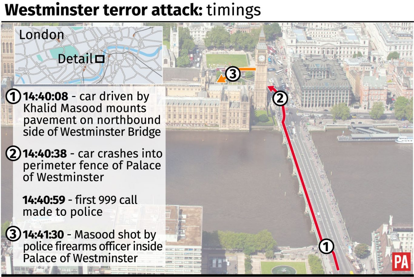 Muslim youths, police link hands to mark London terror attack