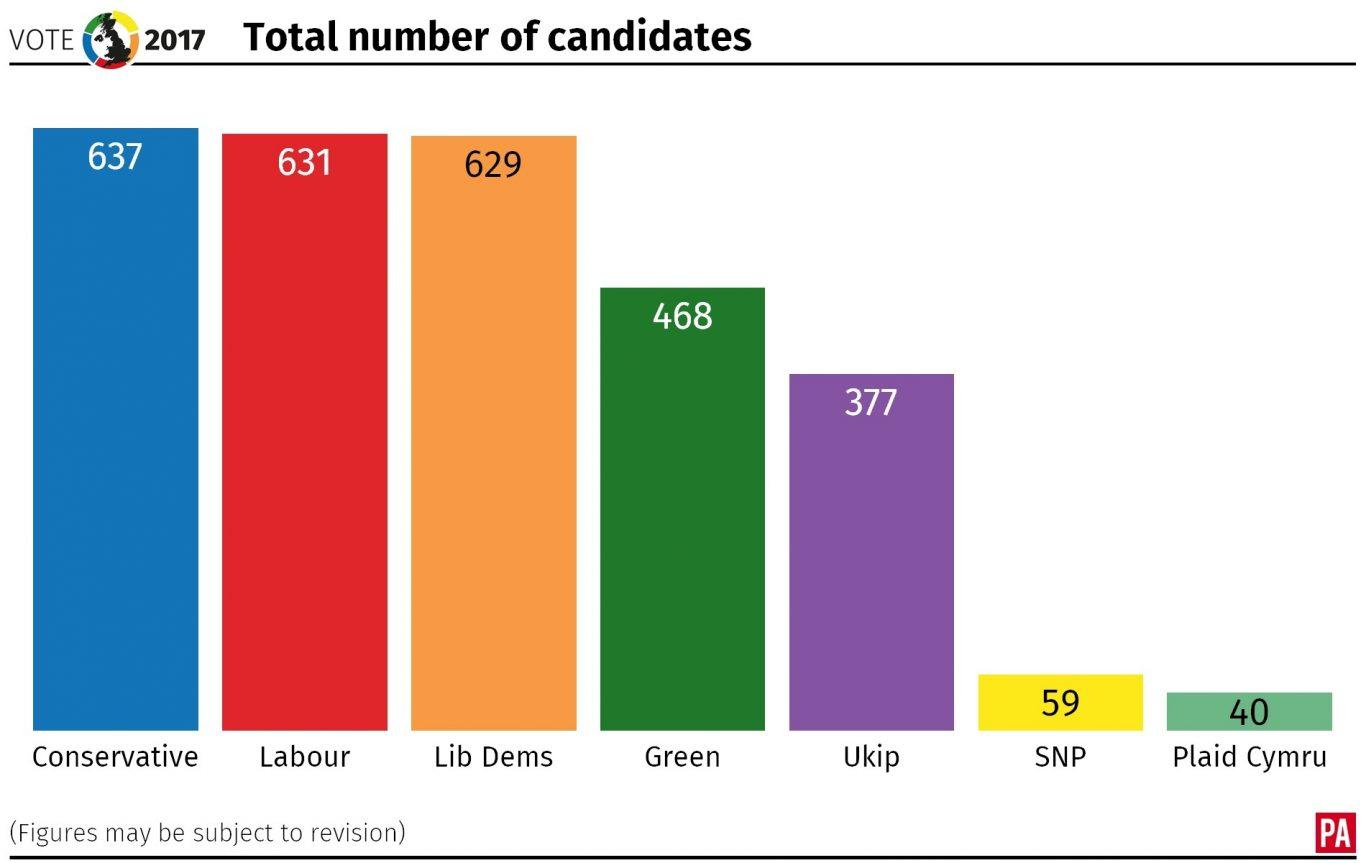 UK Labour stung by election platform leak