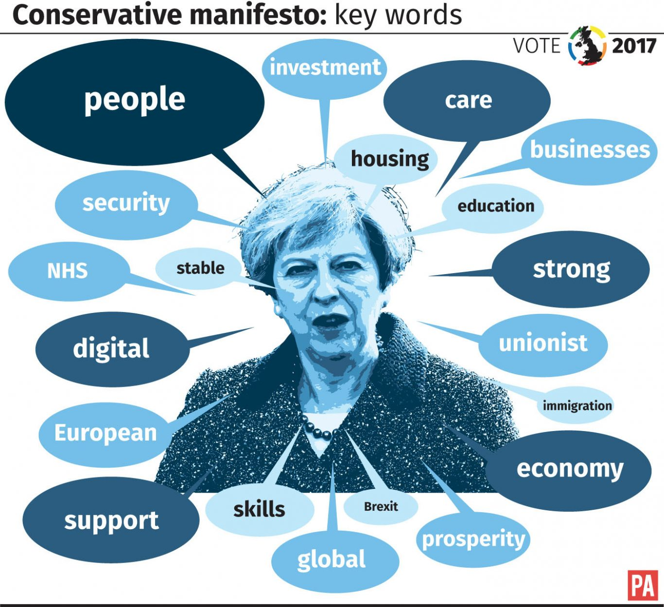 Key words from the Conservative party manifesto