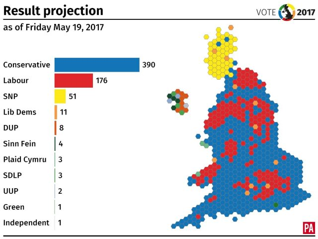 The latest result projection for the General Election