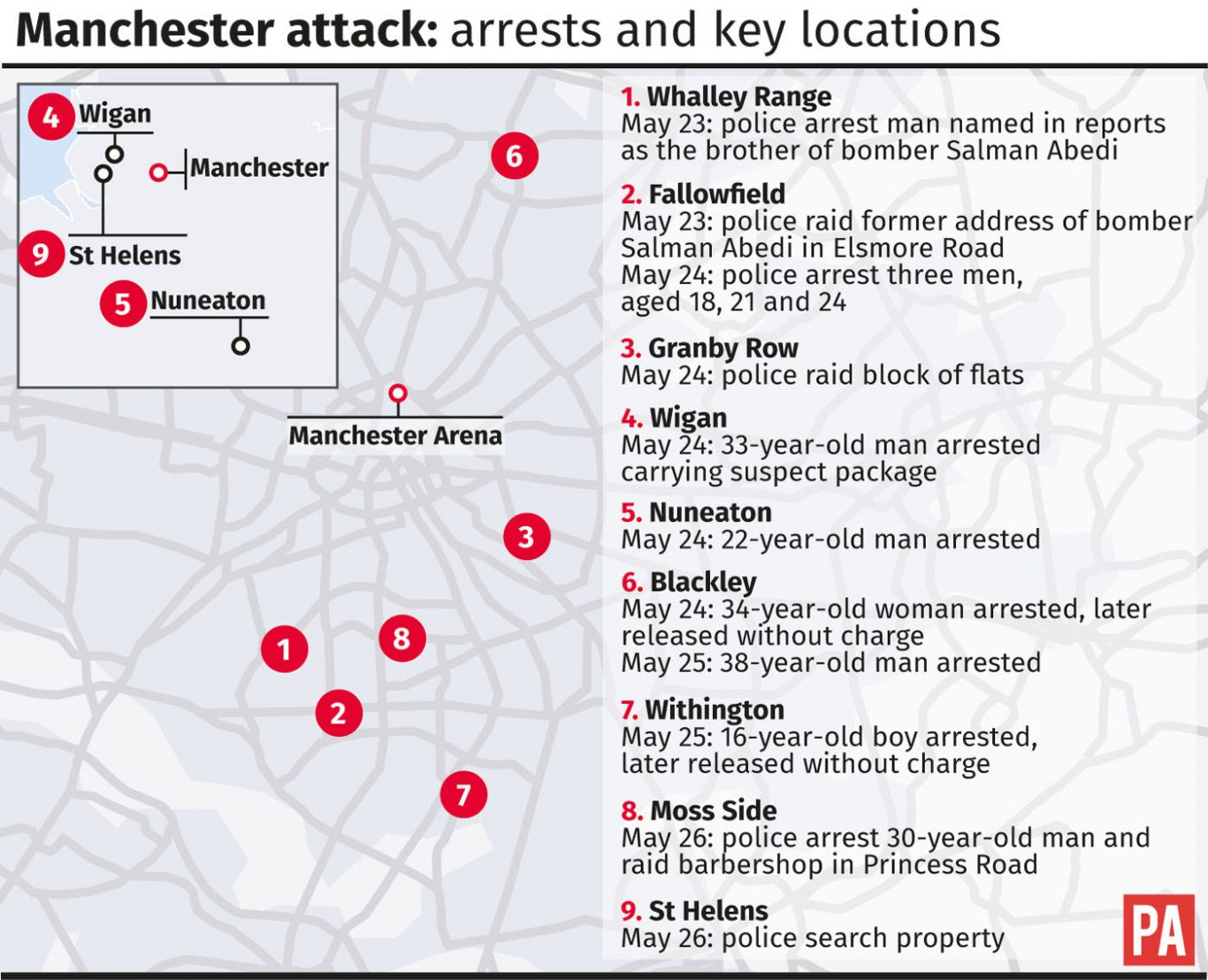 Manchester attack: What we know about the victims