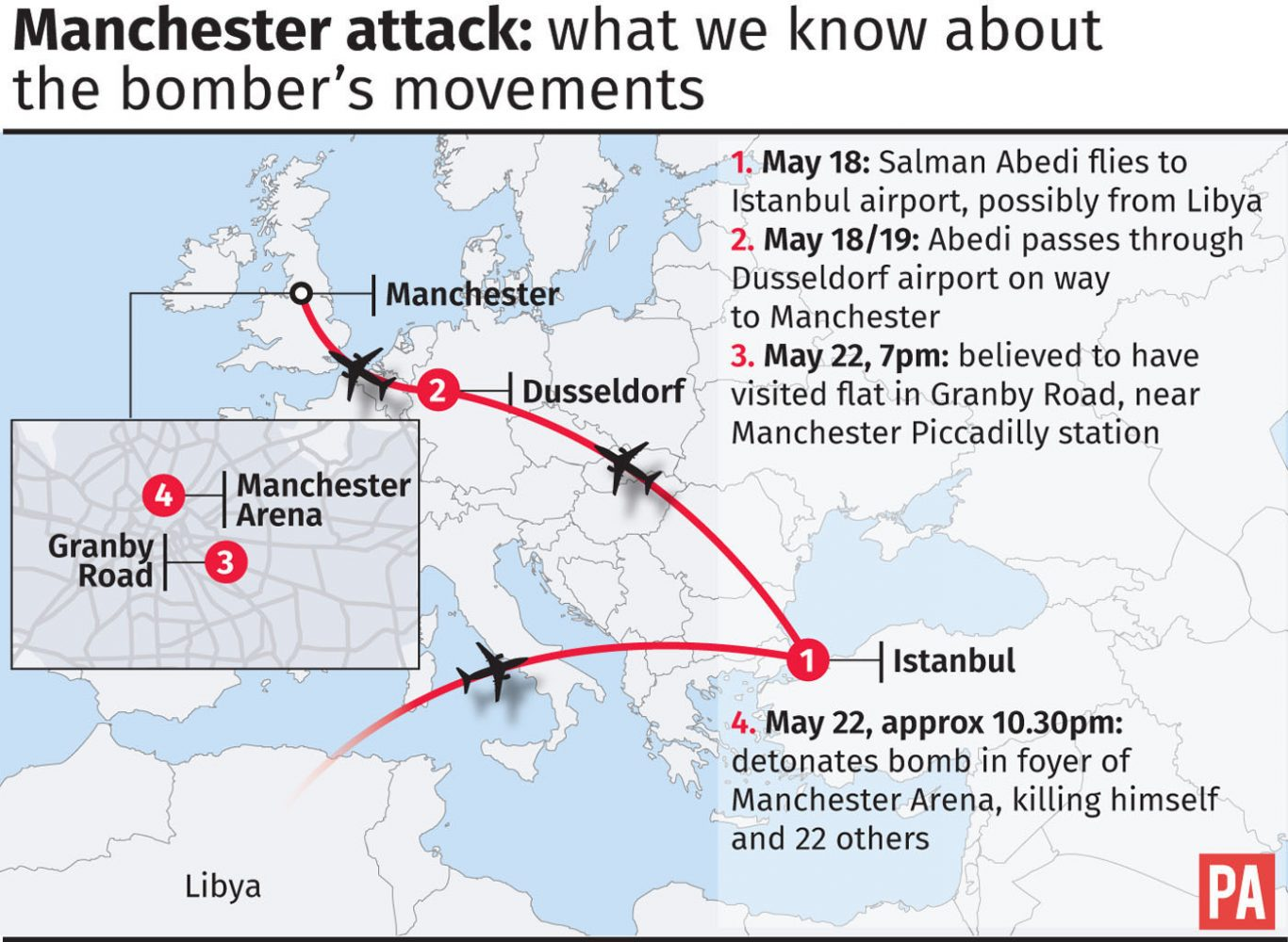 Eight suspects aged 18-38 being held in Manchester bomb probe