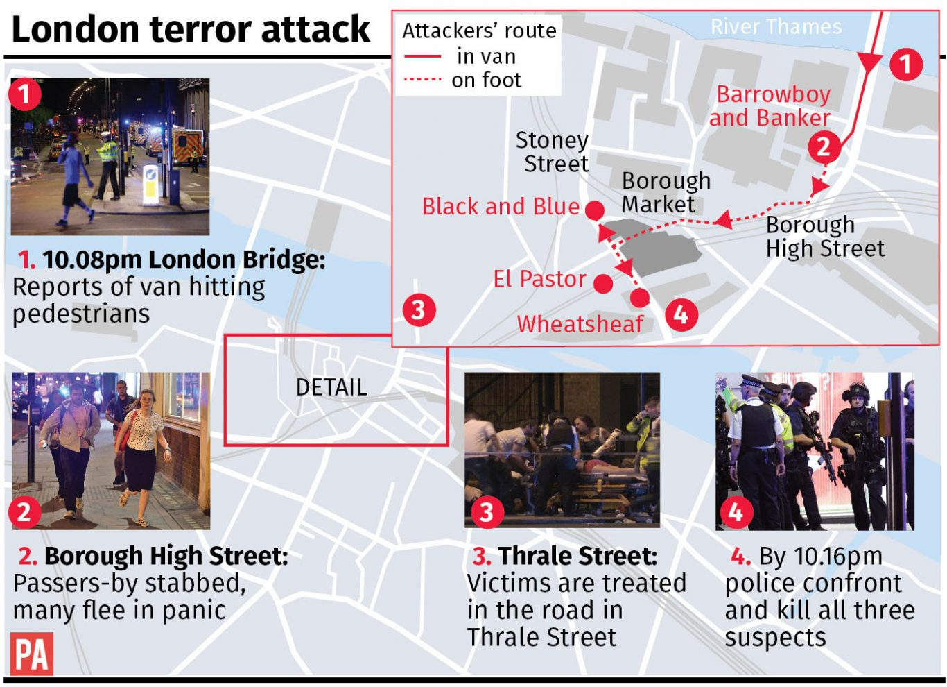 The moment before cops fatally shot London attackers