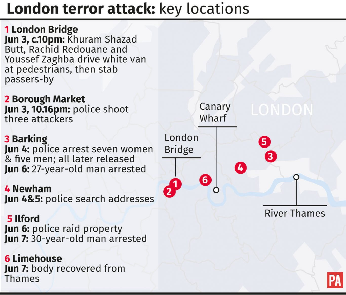 Three men arrested in connection with London attack