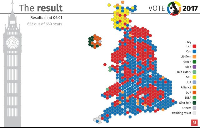 State of the parties at 06.00am