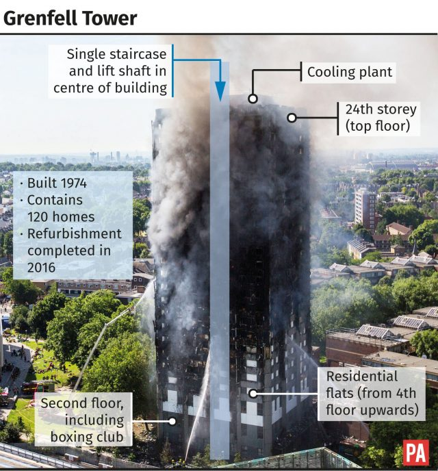 London fire: Firefighters struggle to douse blaze, death toll