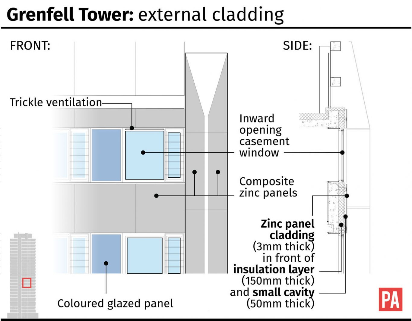 Grenfell Tower external cladding graphic