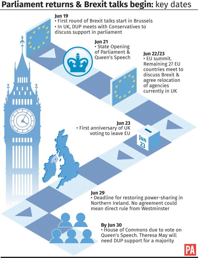 Key dates as Parliament returns and Brexit talks begin