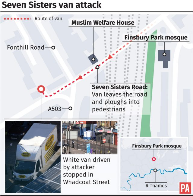 Finsbury Park Mosque attack in graphic form