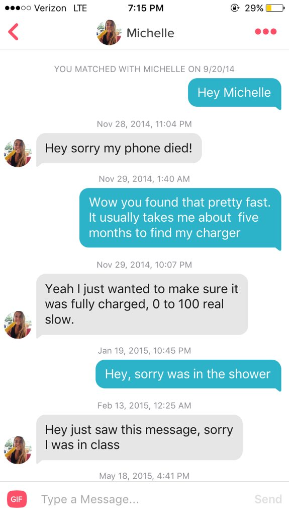 Online dating websites reviews