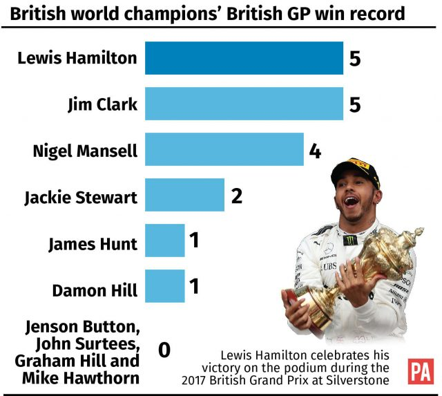 A graphic of home winners of the British Grand Prix