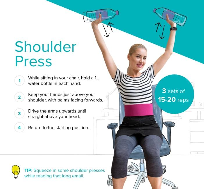 Shoulder press graphic (CurrysPC World/Fitbit/PA