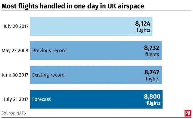 United Kingdom skies nearing capacity warn air traffic chiefs