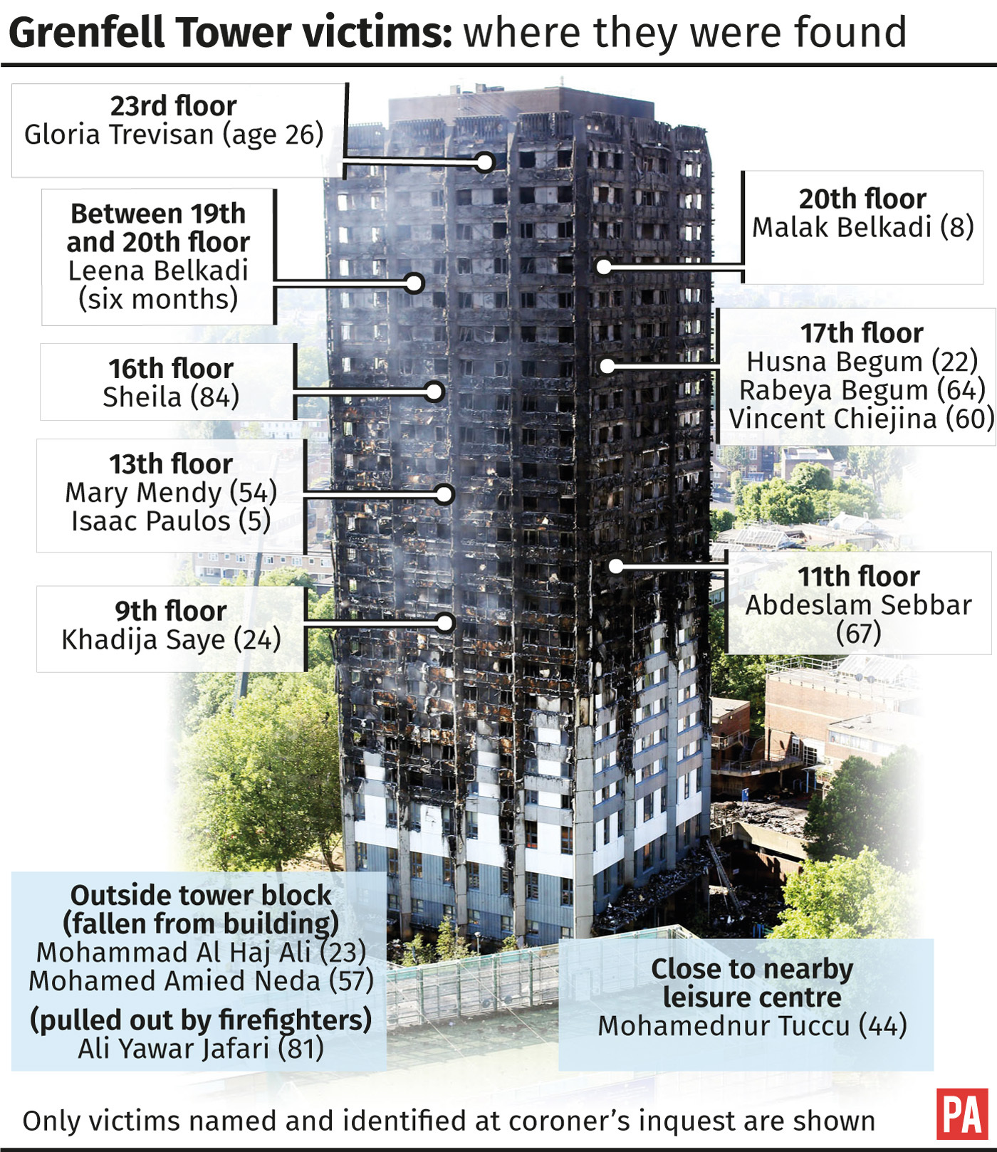 Need A Apartment Now: Forty-five Grenfell Tower Victims Have Now Been Identified