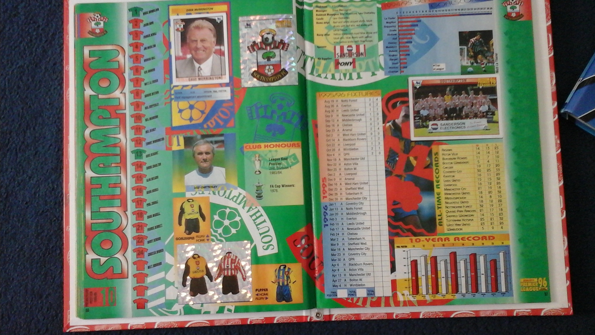 A page from a 1990s Premier League sticker album