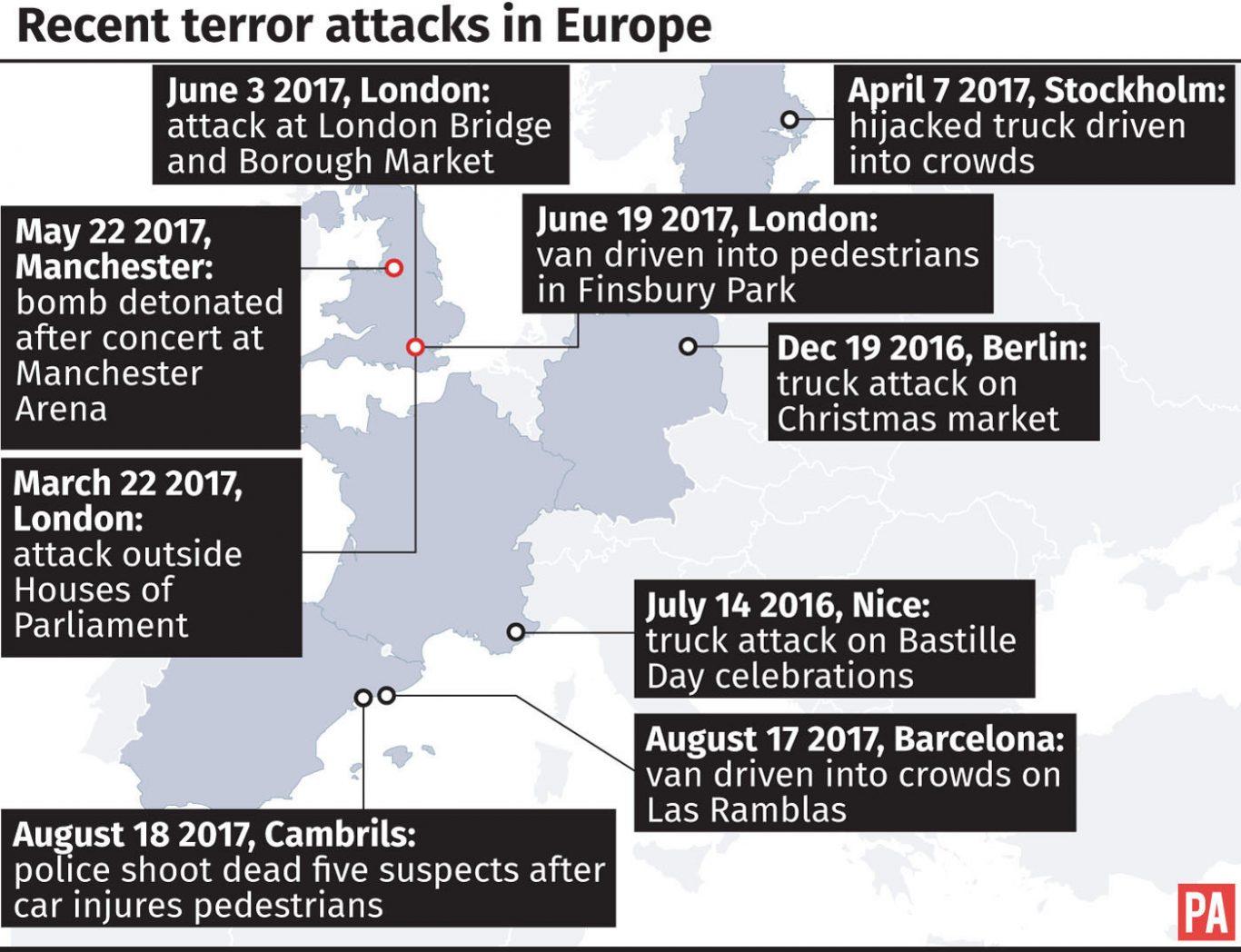 Recent terror attacks in Europe