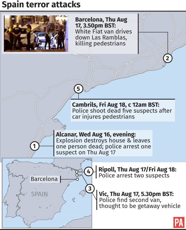 Barcelona van attacker killed by police, officials say