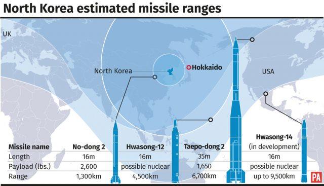 North Korea S Estimated Missile Ranges