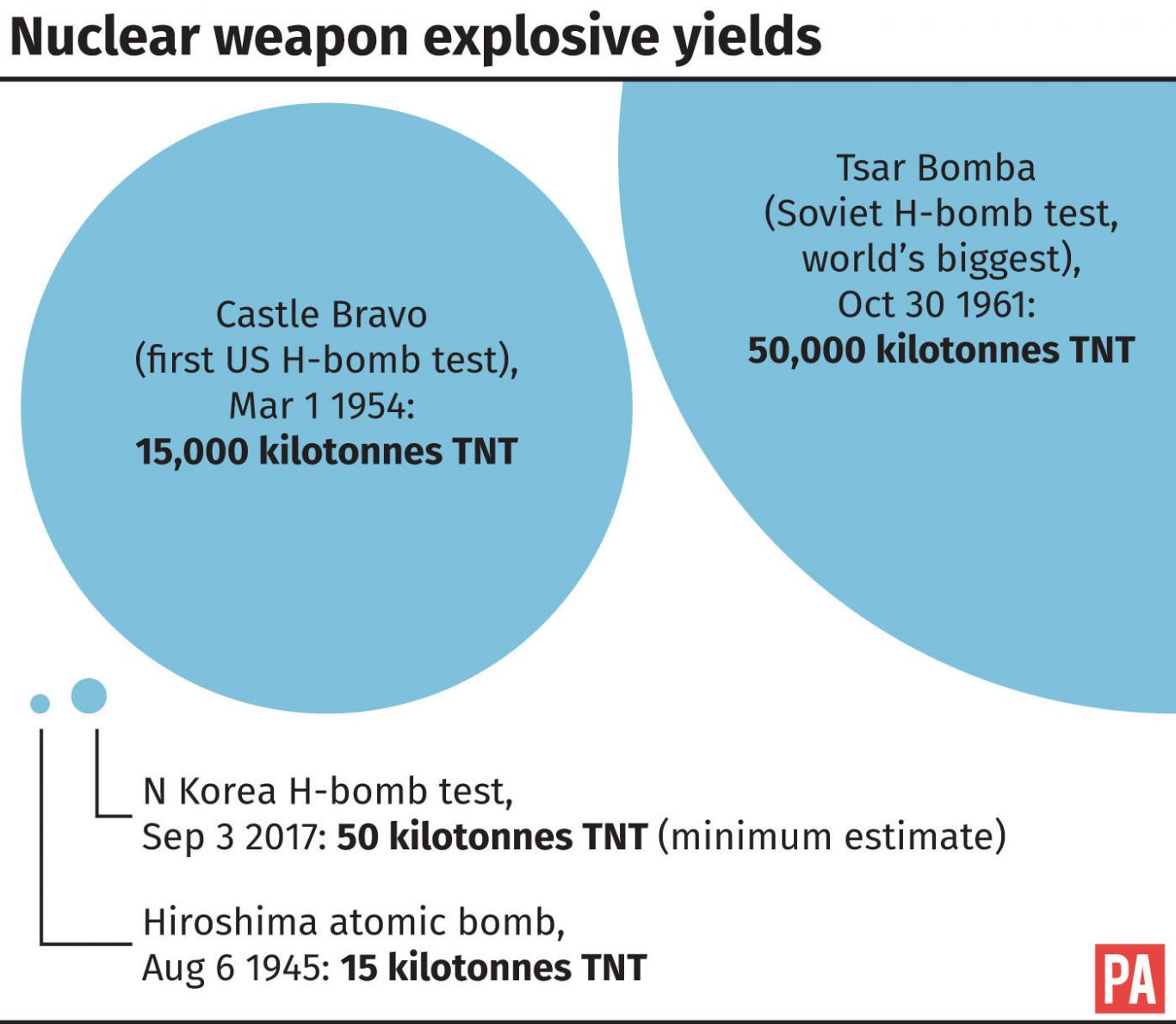 Israel condemns North Korea nuclear test