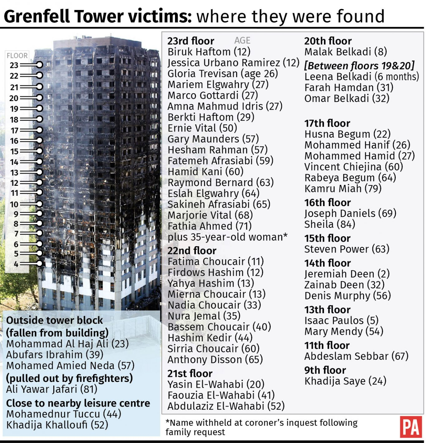 United Kingdom police consider individual manslaughter charges over Grenfell fire