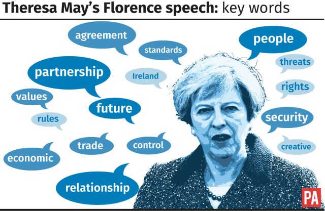 Theresa May's Florence speech: key words.