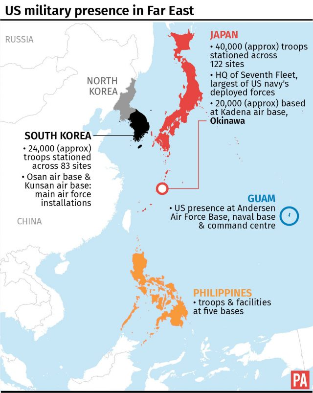 US military presence in Far East