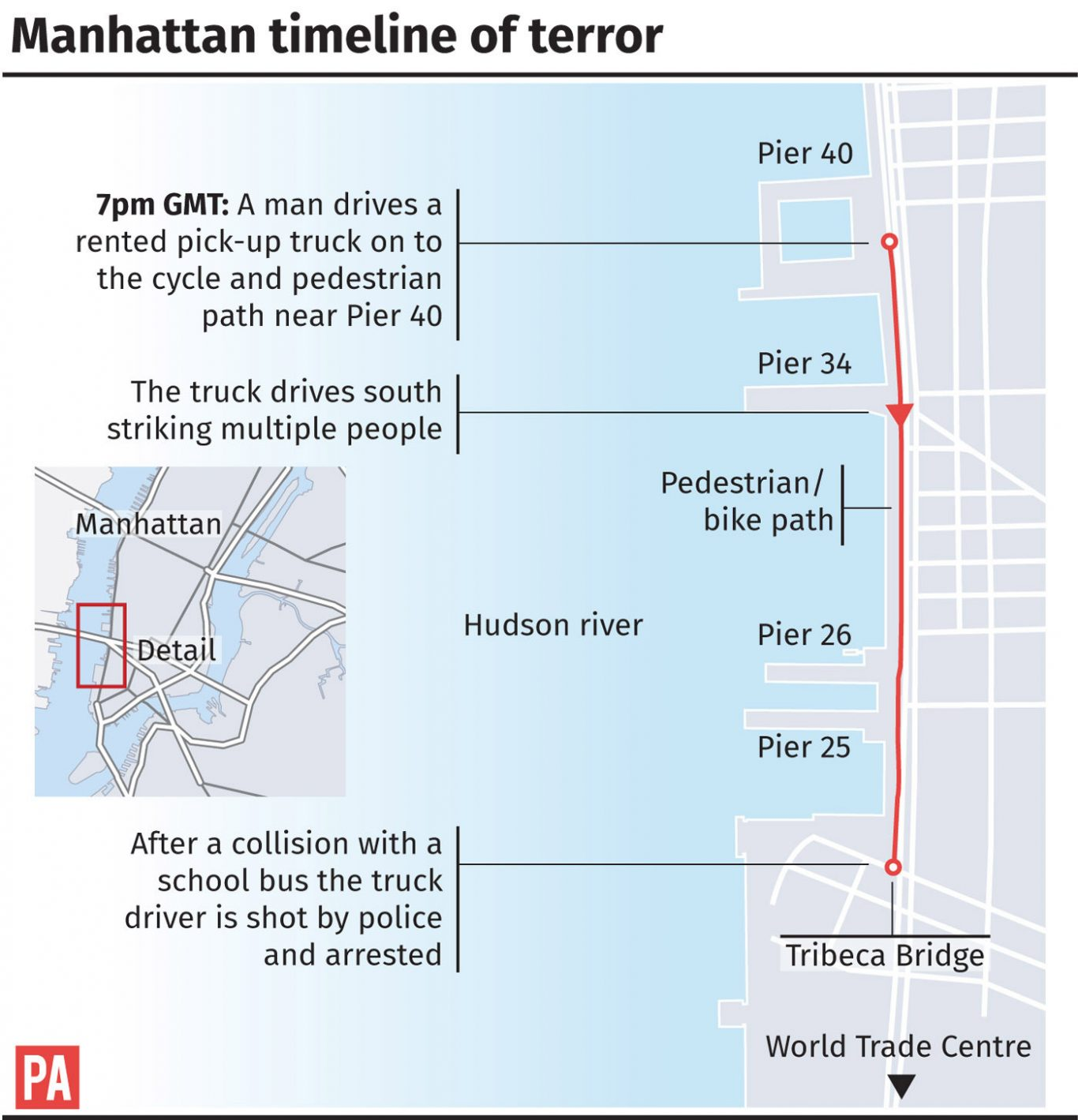 Manhattan terror attack timeline
