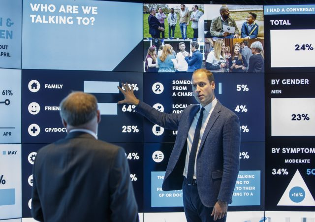 The Duke of Cambridge (right) during a visit to Imperial College London's Data Observatory