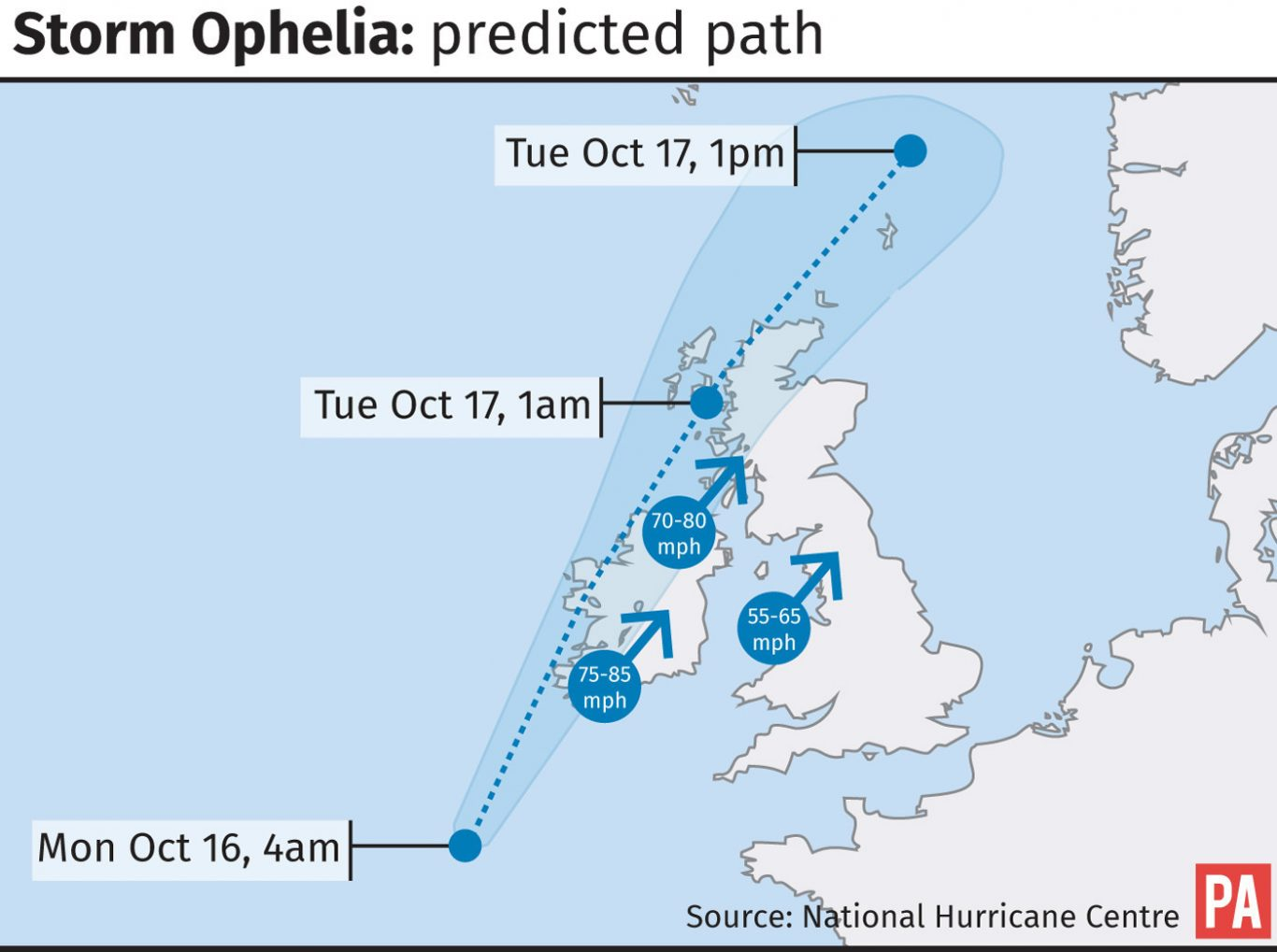 Storm Ophelia predicted path