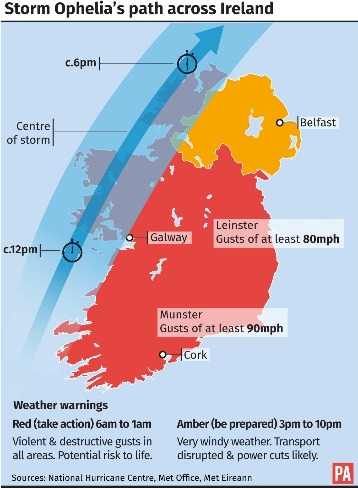 Storm Ophelia's path across Ireland