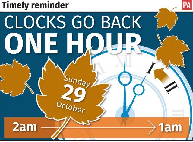 Clocks go back one hour on Sunday October 29
